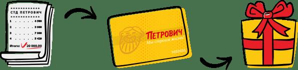 karta-kluba-petrovich