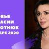 Последние новости на сегодня о здоровье Анастасии Заворотнюк