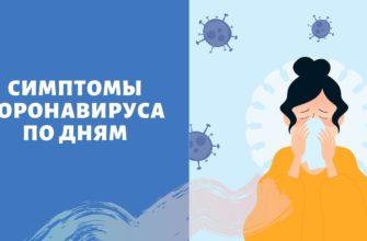 Сколько дней болеют коронавирусом до выздоровления