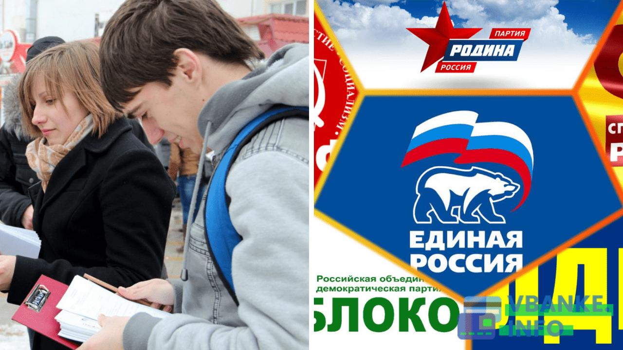 Рейтинг партий перед выборами в госдуму 2021 г.